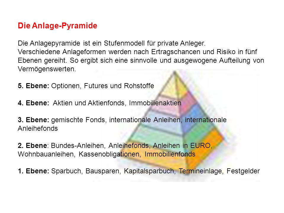 Die Anlage-Pyramide Die Anlagepyramide ist ein Stufenmodell für private Anleger. Verschiedene Anlageformen werden nach Ertragschancen und Risiko in fü