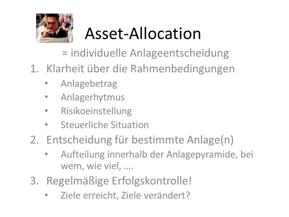 Asset-Allocation = individuelle Anlageentscheidung 1.Klarheit über die Rahmenbedingungen Anlagebetrag Anlagerhytmus Risikoeinstellung Steuerliche Situ