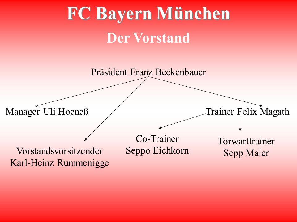 FC Bayern München Die Erfolge 20mal Deutscher Meister (31/32, 68/69, 71-74, 79-81, 84-87, 88- 90, 93/94, 96/97, 98-01, 02/03, 04/05, 05/06) 12mal DFB Pokal (57, 66, 67, 69, 71, 82, 84, 86, 98, 00, 03, 05) 5mal DFB Liga Pokal (97-00, 04) 5mal Europapokal der Landesmeister bzw.