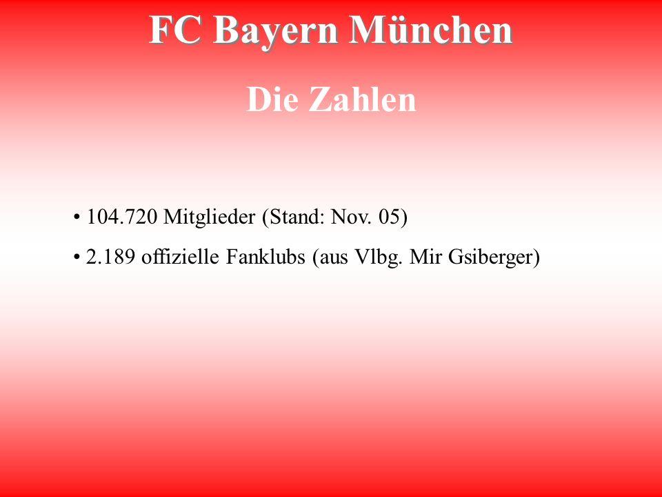 FC Bayern München Die Zahlen 104.720 Mitglieder (Stand: Nov. 05) 2.189 offizielle Fanklubs (aus Vlbg. Mir Gsiberger)