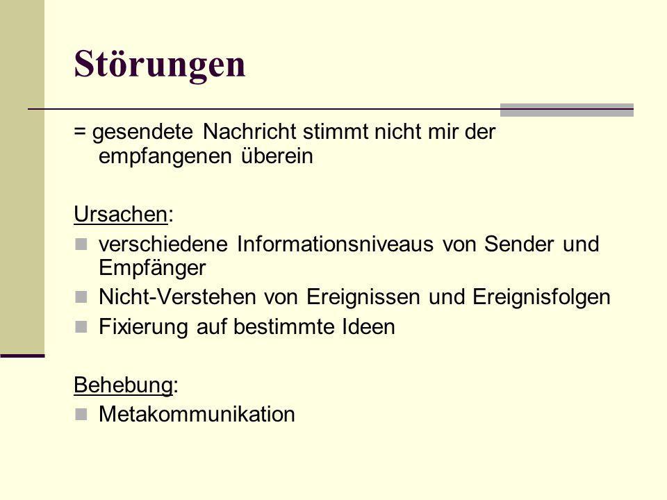 Störungen = gesendete Nachricht stimmt nicht mir der empfangenen überein Ursachen: verschiedene Informationsniveaus von Sender und Empfänger Nicht-Ver