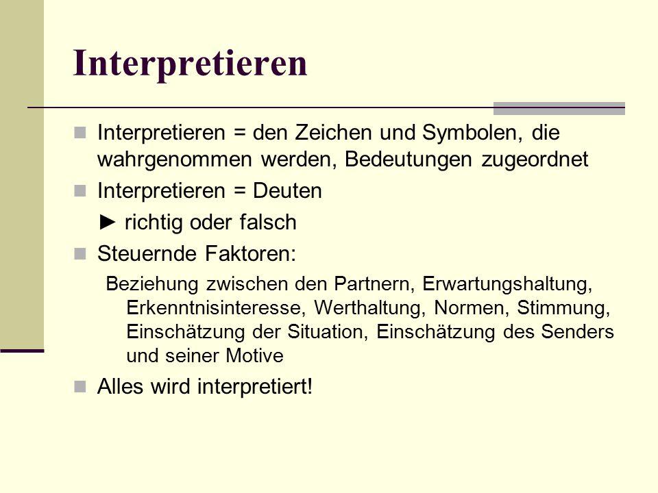 Interpretieren Interpretieren = den Zeichen und Symbolen, die wahrgenommen werden, Bedeutungen zugeordnet Interpretieren = Deuten ► richtig oder falsch Steuernde Faktoren: Beziehung zwischen den Partnern, Erwartungshaltung, Erkenntnisinteresse, Werthaltung, Normen, Stimmung, Einschätzung der Situation, Einschätzung des Senders und seiner Motive Alles wird interpretiert!