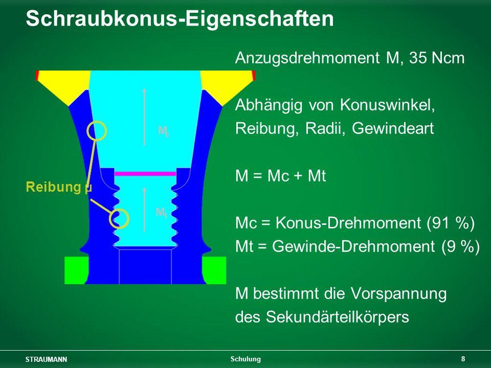 STRAUMANN 8 Schulung Schraubkonus-Eigenschaften Reibung µ Anzugsdrehmoment M, 35 Ncm Abhängig von Konuswinkel, Reibung, Radii, Gewindeart M = Mc + Mt Mc = Konus-Drehmoment (91 %) Mt = Gewinde-Drehmoment (9 %) M bestimmt die Vorspannung des Sekundärteilkörpers