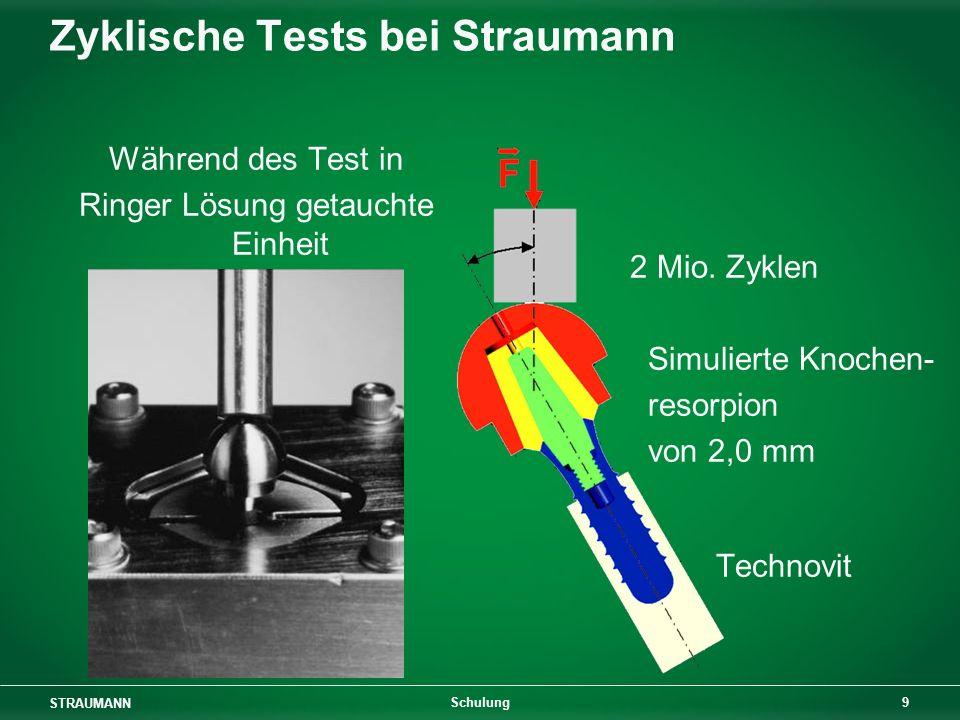 STRAUMANN 9 Schulung Zyklische Tests bei Straumann Während des Test in Ringer Lösung getauchte Einheit 2 Mio.