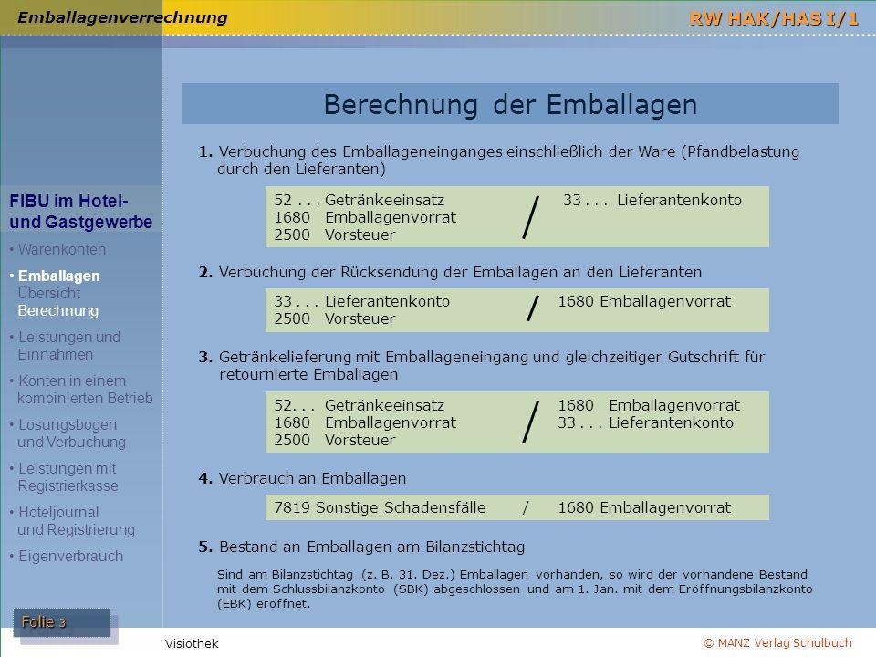 © MANZ Verlag Schulbuch Folie 3 RW HAK/HAS I/1 Visiothek Emballagenverrechnung FIBU im Hotel- und Gastgewerbe Warenkonten Emballagen Übersicht Berechn