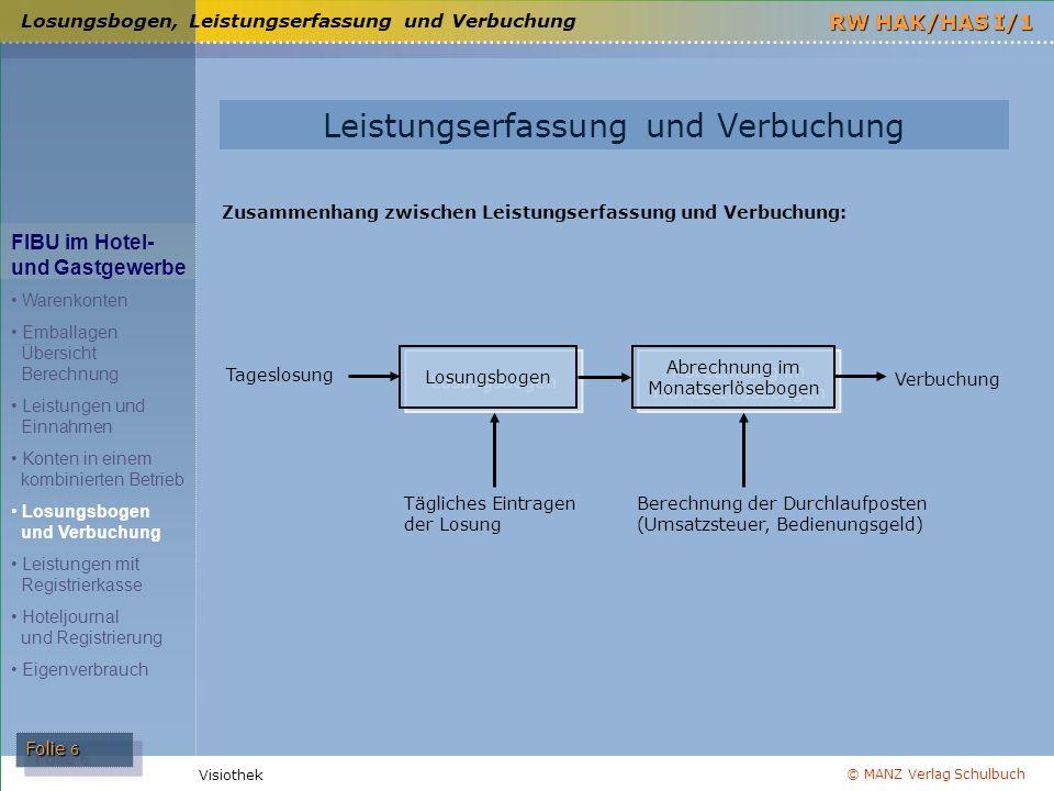 © MANZ Verlag Schulbuch Folie 6 RW HAK/HAS I/1 Visiothek Losungsbogen, Leistungserfassung und Verbuchung FIBU im Hotel- und Gastgewerbe Warenkonten Em