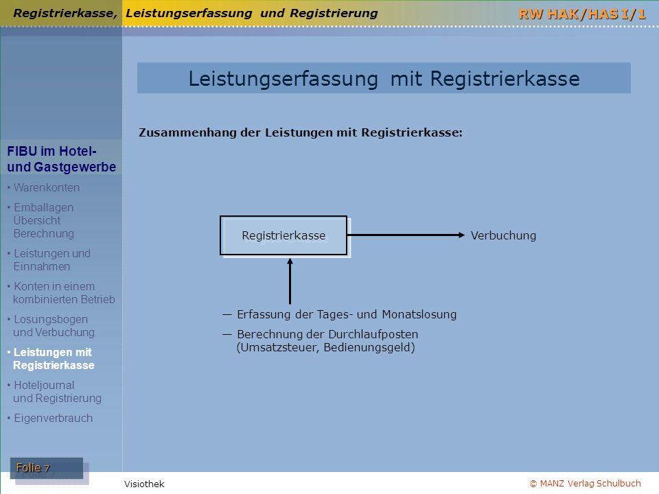 © MANZ Verlag Schulbuch Folie 7 RW HAK/HAS I/1 Visiothek Registrierkasse, Leistungserfassung und Registrierung FIBU im Hotel- und Gastgewerbe Warenkon