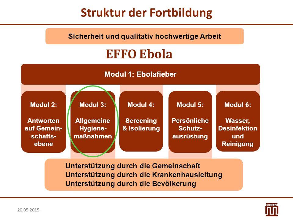 20.05.2015 Struktur der Fortbildung 20.05.2015 Sicherheit und qualitativ hochwertige Arbeit Modul 1: Ebolafieber Unterstützung durch die Gemeinschaft