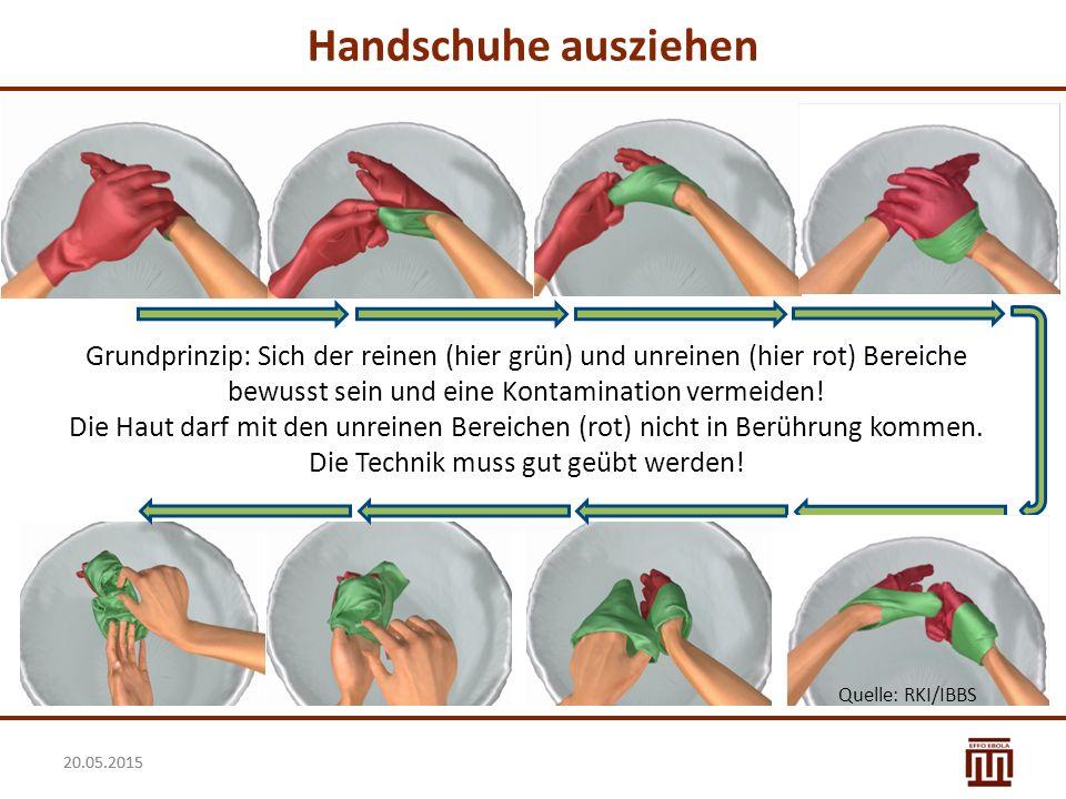 20.05.2015 Handschuhe ausziehen Grundprinzip: Sich der reinen (hier grün) und unreinen (hier rot) Bereiche bewusst sein und eine Kontamination vermeid