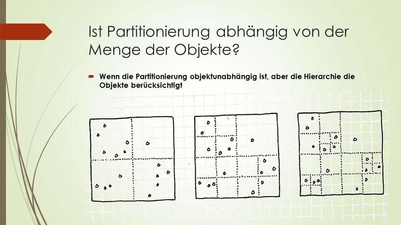 Ist Partitionierung abhängig von der Menge der Objekte.