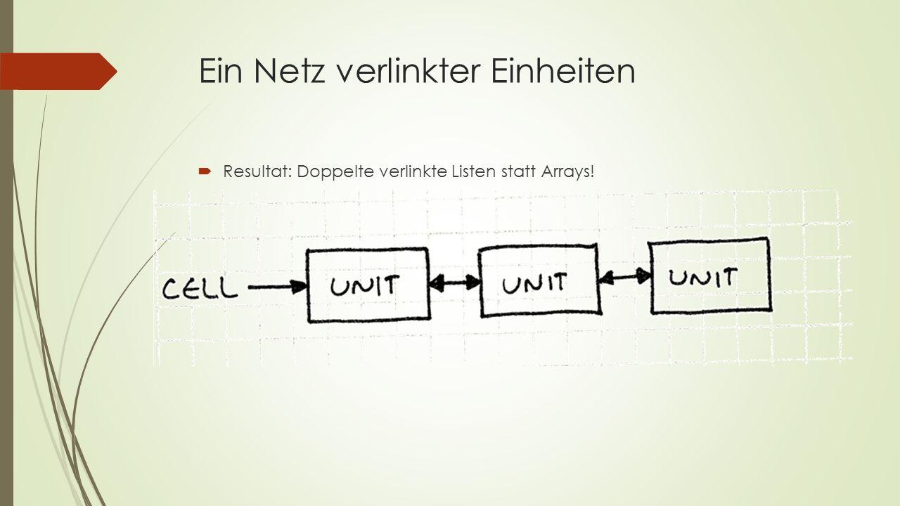 Ein Netz verlinkter Einheiten  Resultat: Doppelte verlinkte Listen statt Arrays!