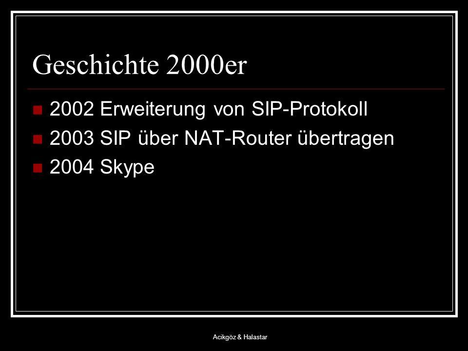 Acikgöz & Halastar Geschichte 2000er 2002 Erweiterung von SIP-Protokoll 2003 SIP über NAT-Router übertragen 2004 Skype