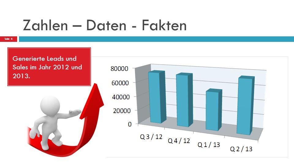 Zahlen – Daten - Fakten Generierte Leads und Sales im Jahr 2012 und 2013. Seite 6