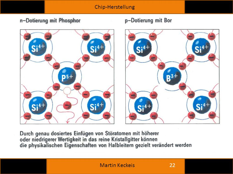 Chip-Herstellung 22 Martin Keckeis