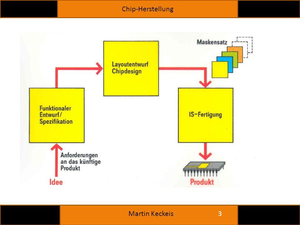 Chip-Herstellung 3 Martin Keckeis