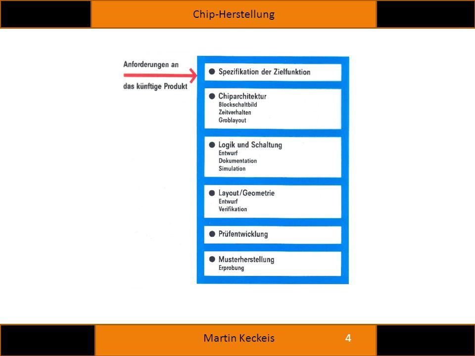 Chip-Herstellung 4 Martin Keckeis