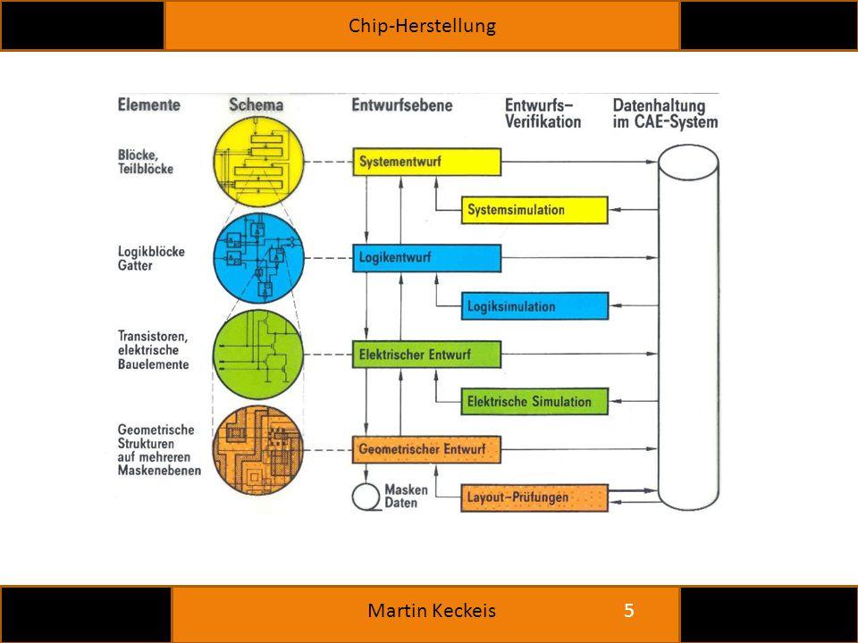 Chip-Herstellung 5 Martin Keckeis