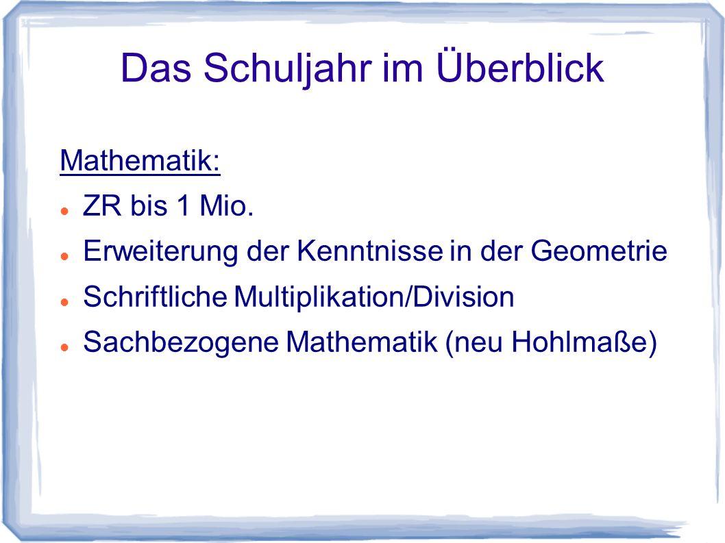 Das Schuljahr im Überblick Mathematik: ZR bis 1 Mio.