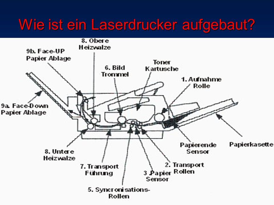 Wie ist ein Laserdrucker aufgebaut?