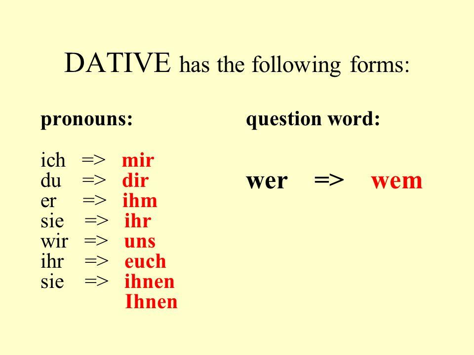 DATIVE has the following forms: definite articles: der => dem das => dem die => der pl.: die => den (+n) (Ich schreibe den Freunden) diesem / dieser / diesen welchem / welcher / welchen indefinite articles: ein => einem eine => einer keine => keinen (+n) meinem / meiner / meinen deinem / deiner / deinen seinem / seiner / seinen ihrem / ihrer / ihren unserem / unserer /unseren eurem / eurer / euren ihrem / ihrer / ihren