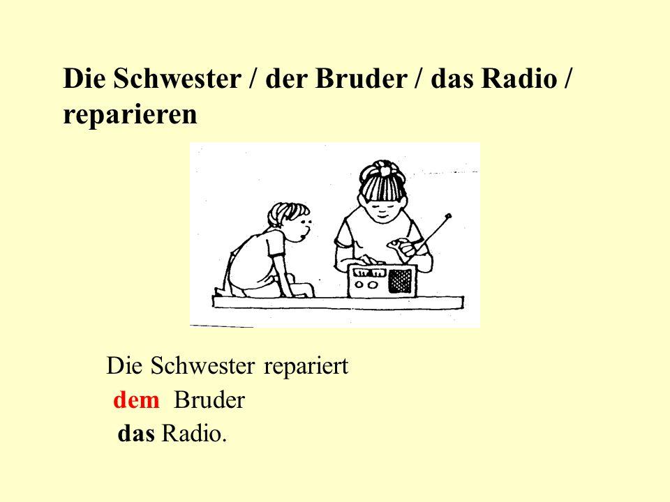 DATIVE has the following forms: pronouns: ich => mir du => dir er => ihm sie => ihr wir => uns ihr => euch sie => ihnen Ihnen question word: wer => wem