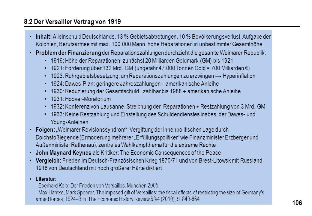106 8.2 Der Versailler Vertrag von 1919 Inhalt: Alleinschuld Deutschlands, 13 % Gebietsabtretungen, 10 % Bevölkerungsverlust, Aufgabe der Kolonien, Be