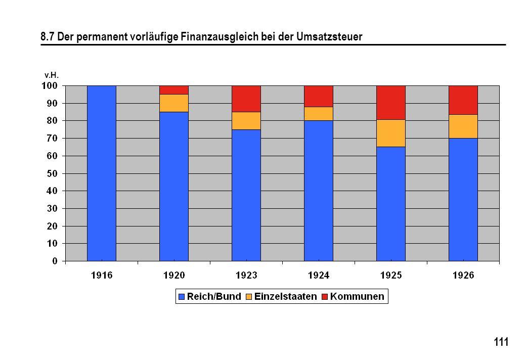 111 8.7 Der permanent vorläufige Finanzausgleich bei der Umsatzsteuer v.H.