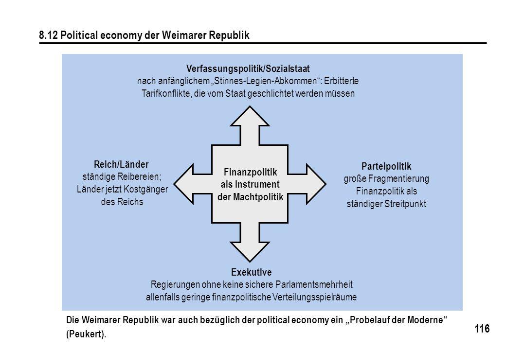 """116 8.12 Political economy der Weimarer Republik Verfassungspolitik/Sozialstaat nach anfänglichem """"Stinnes-Legien-Abkommen"""": Erbitterte Tarifkonflikte"""