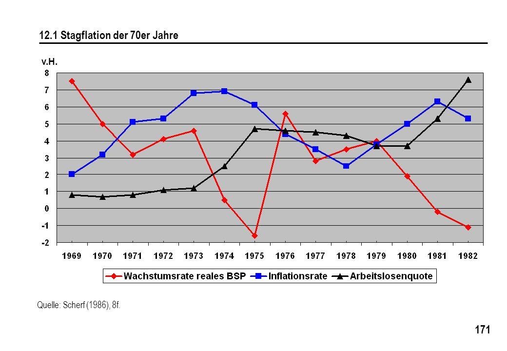 171 12.1 Stagflation der 70er Jahre v.H. Quelle: Scherf (1986), 8f.