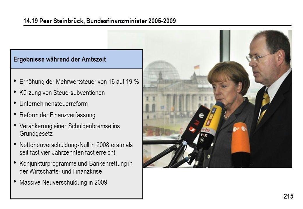 215 14.19 Peer Steinbrück, Bundesfinanzminister 2005-2009 Ergebnisse während der Amtszeit Erhöhung der Mehrwertsteuer von 16 auf 19 % Kürzung von Steu