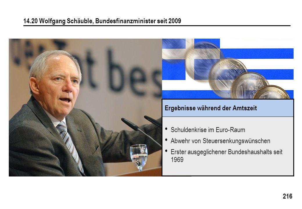 216 14.20 Wolfgang Schäuble, Bundesfinanzminister seit 2009 Ergebnisse während der Amtszeit Schuldenkrise im Euro-Raum Abwehr von Steuersenkungswünsch