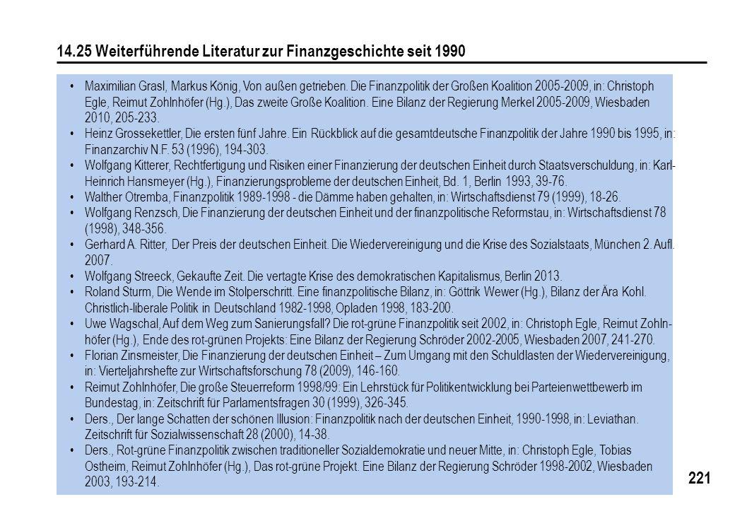 221 14.25 Weiterführende Literatur zur Finanzgeschichte seit 1990 Maximilian Grasl, Markus König, Von außen getrieben. Die Finanzpolitik der Großen Ko