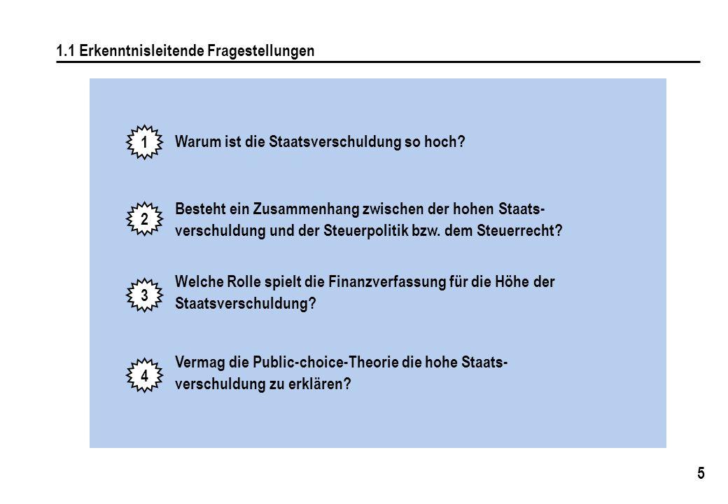 16 2.2 Entwicklung der deutschen Staatsverschuldung im 20.