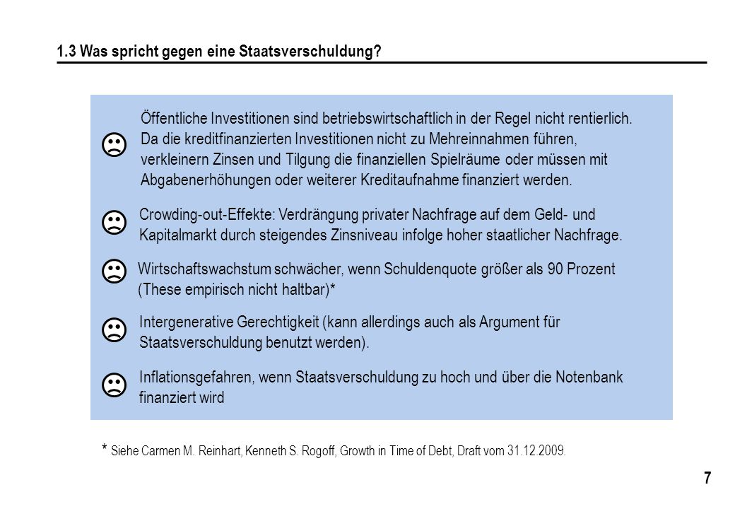 """168 11.16 Quelle: """"3 Jahre neuer Finanzpolitik """"Öffentliche Schulden – gut oder schlecht."""