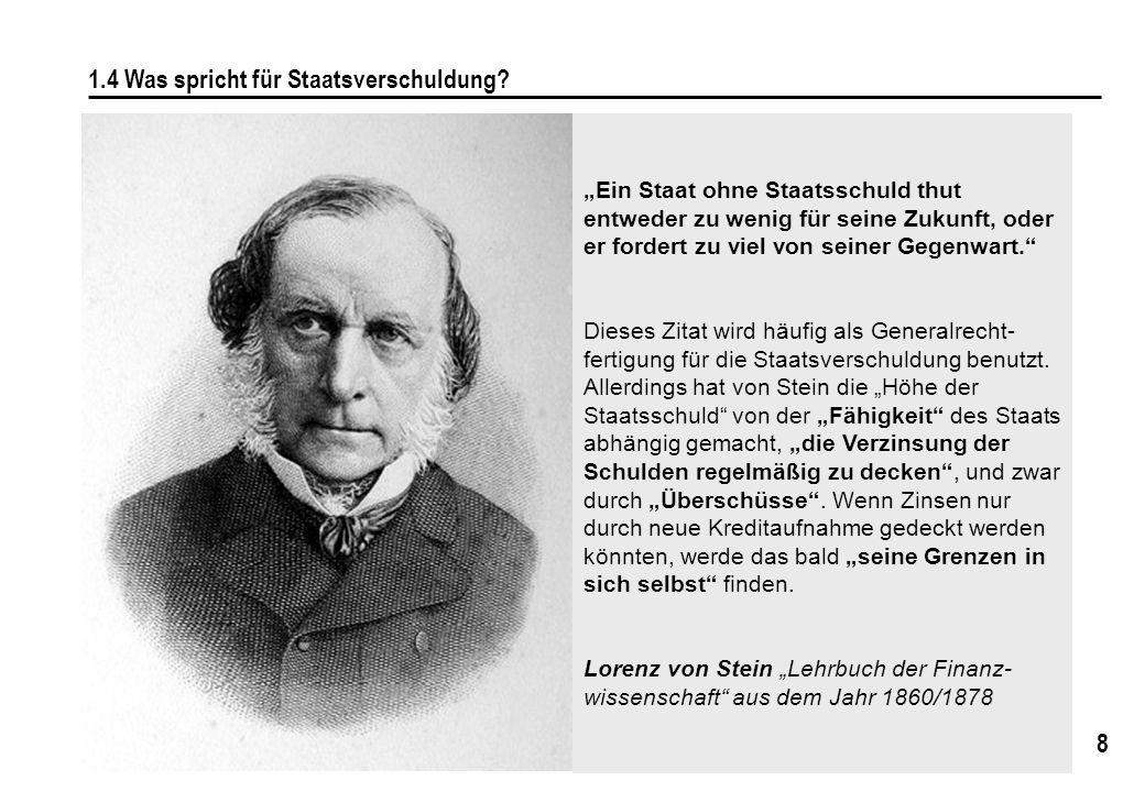 139 10.3 Entwicklung der Nettoneuverschuldung des Reichs 1930-1938 Quelle: Ritschl (2002), Tabelle A.9.