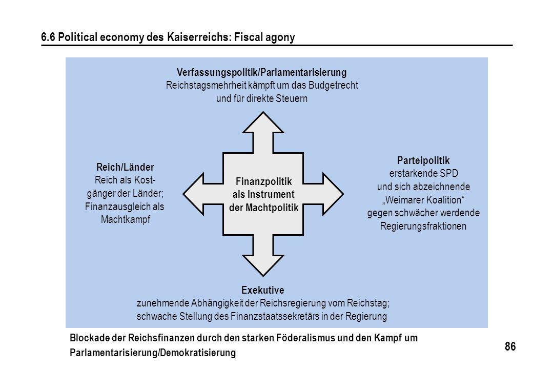 86 6.6 Political economy des Kaiserreichs: Fiscal agony Verfassungspolitik/Parlamentarisierung Reichstagsmehrheit kämpft um das Budgetrecht und für di
