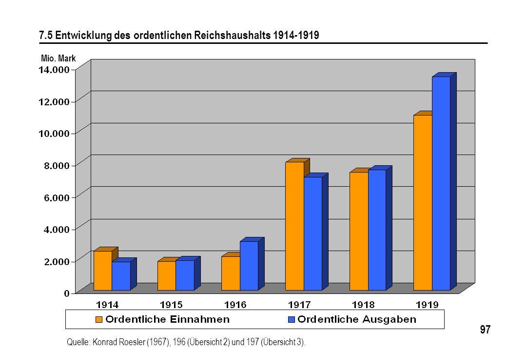 97 7.5 Entwicklung des ordentlichen Reichshaushalts 1914-1919 Mio. Mark Quelle: Konrad Roesler (1967), 196 (Übersicht 2) und 197 (Übersicht 3).