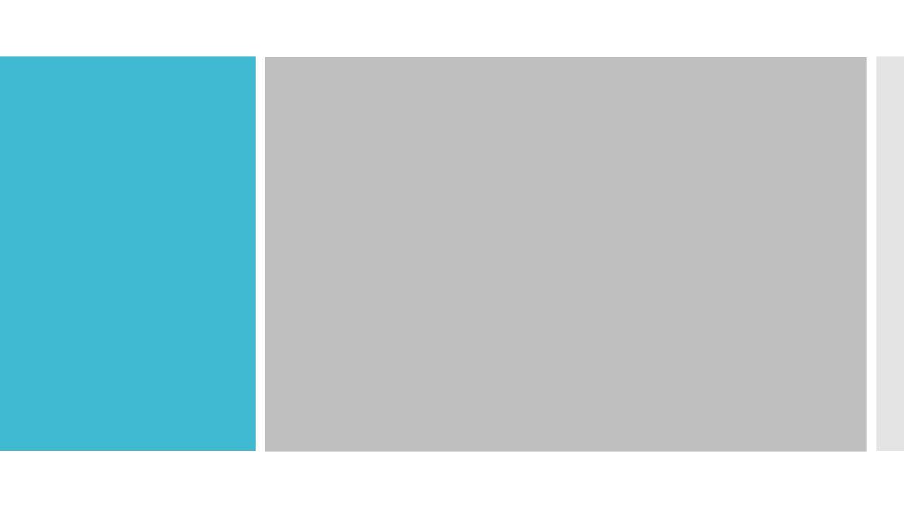 Conjugation of Verbs  Auf Klebepapier schreib was du erinnerst über Helping Verbs  Notizen über Helping Verbs  Vollständige Aktivität A auf s.