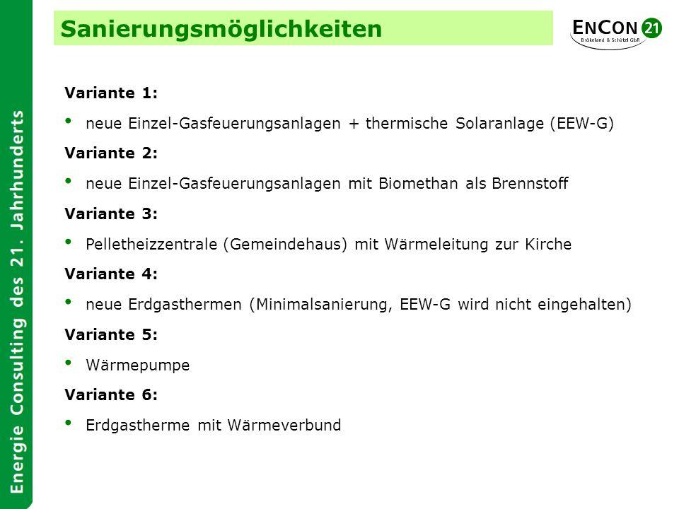 Sanierungsmöglichkeiten Variante 1: neue Einzel-Gasfeuerungsanlagen + thermische Solaranlage (EEW-G) Variante 2: neue Einzel-Gasfeuerungsanlagen mit B