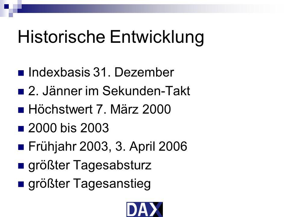 Historische Entwicklung Indexbasis 31.Dezember 2.