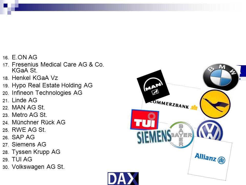 16.E.ON AG 17. Fresenius Medical Care AG & Co. KGaA St.