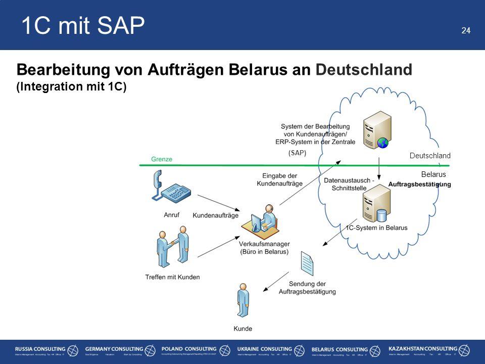 Bearbeitung von Aufträgen Belarus an Deutschland (Integration mit 1C) 24 Deutschland Belarus 1C mit SAP (SAP)