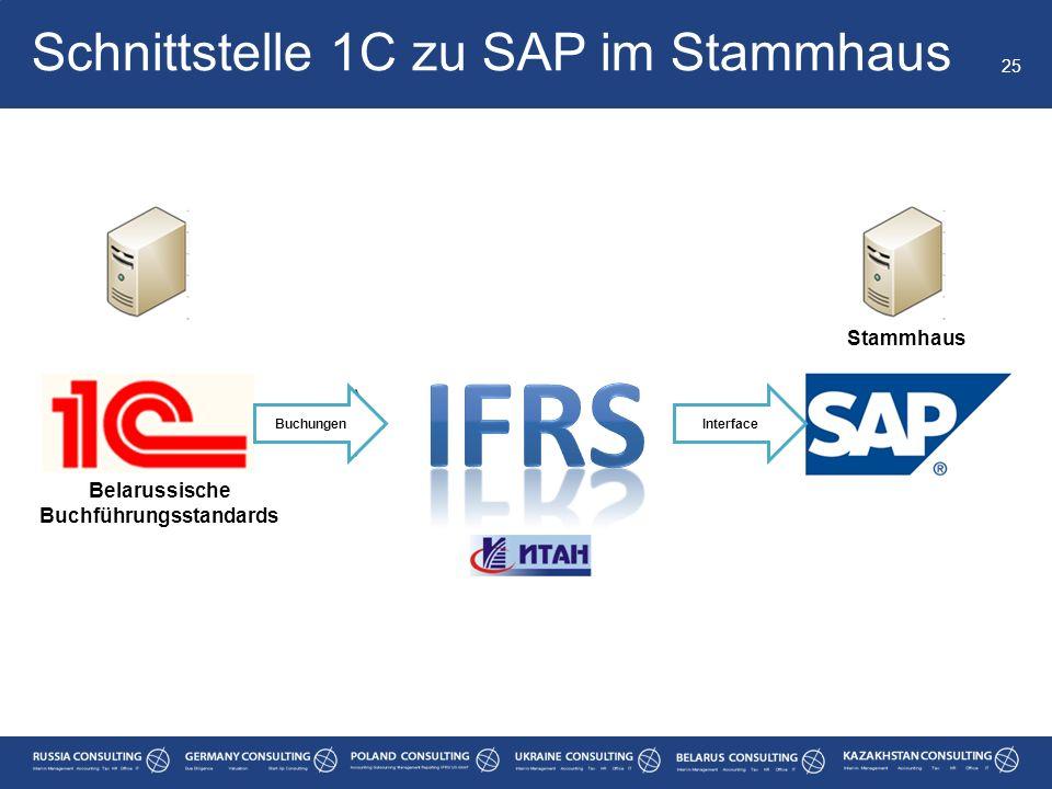 Stammhaus Belarussische Buchführungsstandards Schnittstelle 1C zu SAP im Stammhaus 25 BuchungenInterface