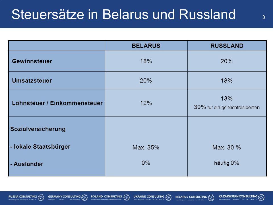 BELARUSRUSSLAND Gewinnsteuer18%20% Umsatzsteuer20%18% Lohnsteuer / Einkommensteuer12% 13% 30% für einige Nichtresidenten Sozialversicherung - lokale S