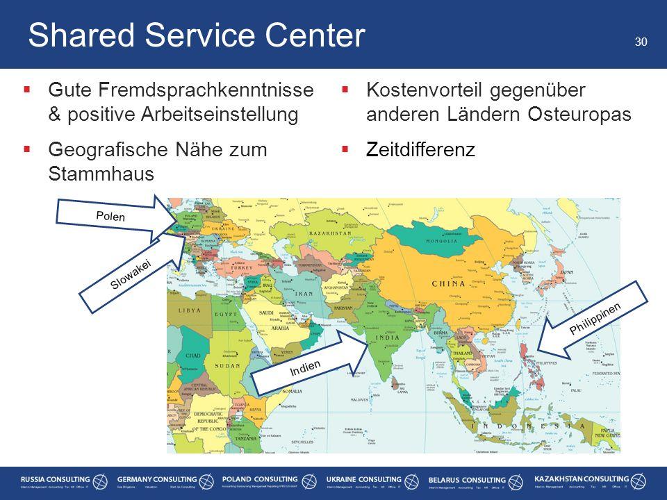  Gute Fremdsprachkenntnisse & positive Arbeitseinstellung  Geografische Nähe zum Stammhaus Shared Service Center 30  Kostenvorteil gegenüber andere
