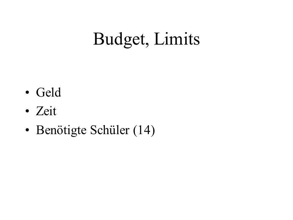 Budget, Limits Geld Zeit Benötigte Schüler (14)