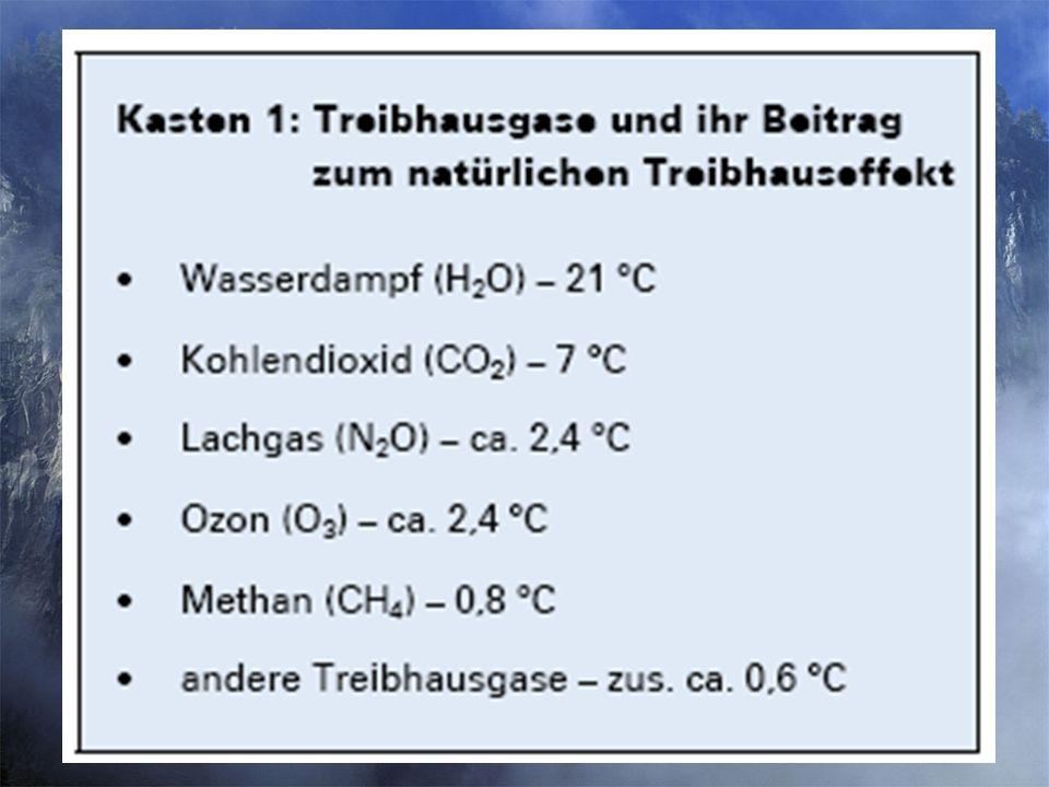 Meteorologie Lehre von Wetter und Klima.