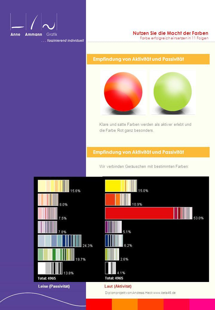 Nutzen Sie die Macht der Farben Farbe erfolgreich einsetzen in 11 Folgen Lesen Sie in Teil V Geschmackserwartung und -zuordnung durch Farbe Wertezuordnung durch Farben Lieblingsfarben der Deutschen Gesamtübersicht Tutorial (PDF-Datei, 77 K)