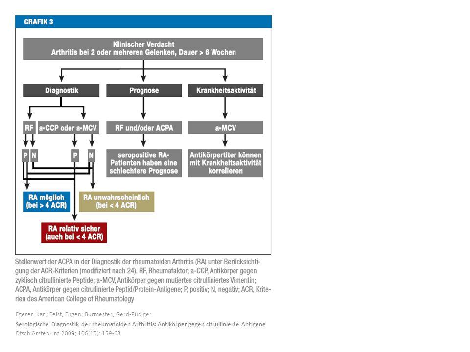 Egerer, Karl; Feist, Eugen; Burmester, Gerd-Rüdiger Serologische Diagnostik der rheumatoiden Arthritis: Antikörper gegen citrullinierte Antigene Dtsch Arztebl Int 2009; 106(10): 159-63