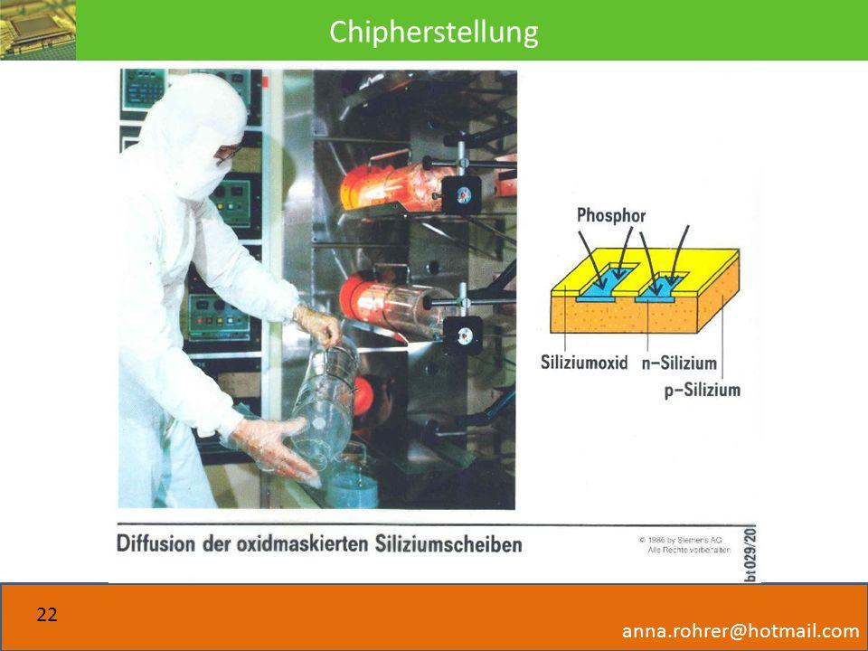 Chipherstellung anna.rohrer@hotmail.com 22